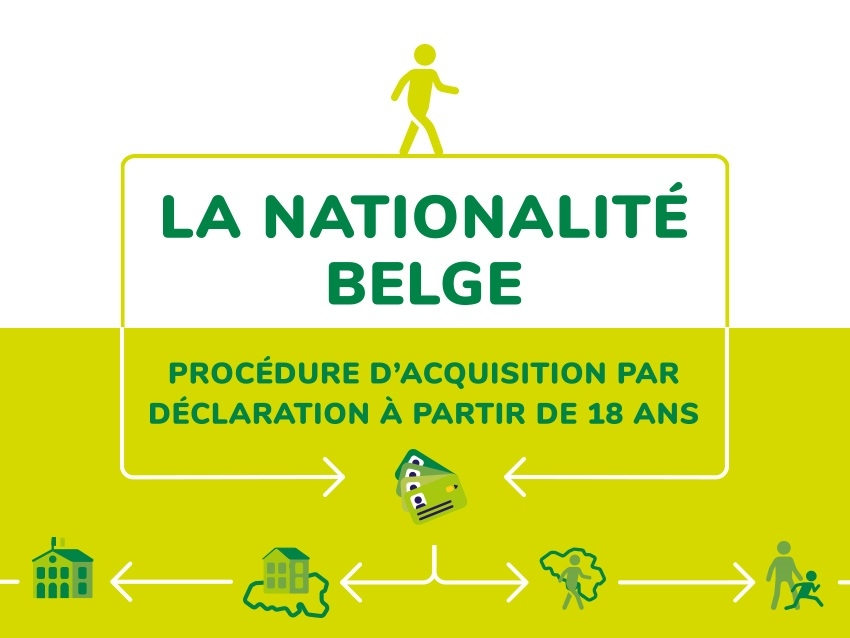 La nationalité belge (Affiche)